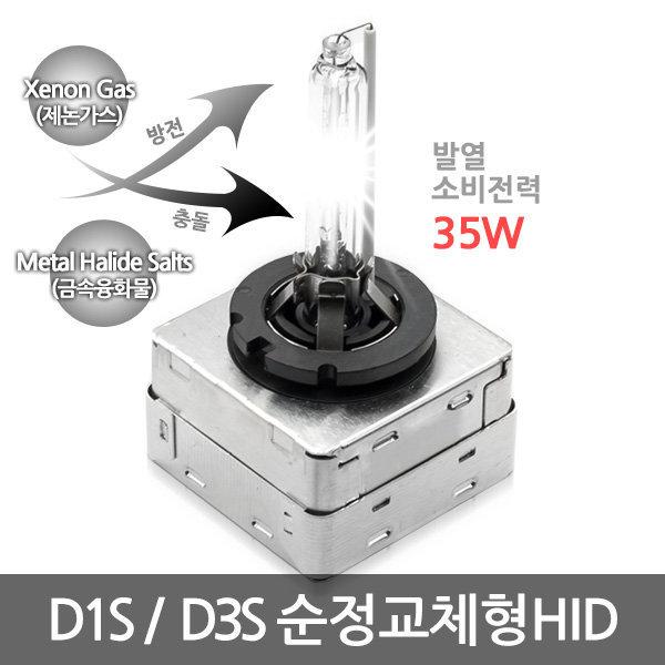 순정형 D1S.D3S 개당판매/D1C/D1R/D3S/D2C/D4C/D2S 상품이미지