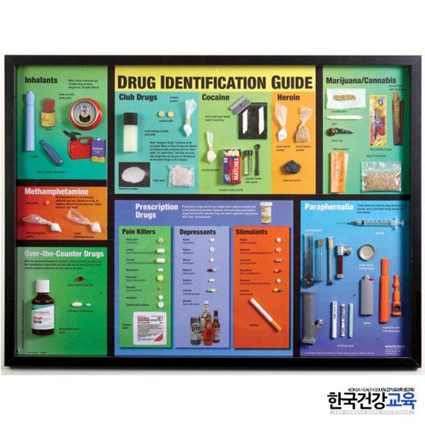 보건교육용품-약물용품의 모든것(보건수업용품) 상품이미지
