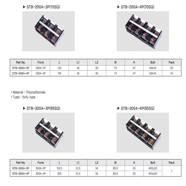 터미널블럭3P300A  단자대300A3P  STB-300A-3P 1개 상품이미지